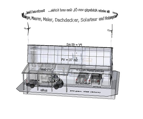 Wohnen in einem mobilen Plus-Energie-Haus unter 200 Euro im Monat